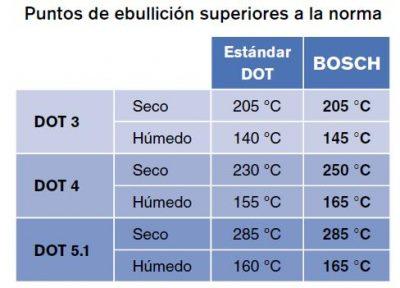 EntreTuercas 7