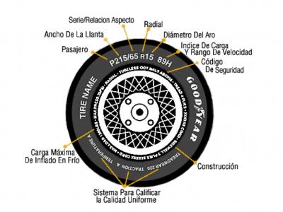 EntreTuercas Programa 2-3